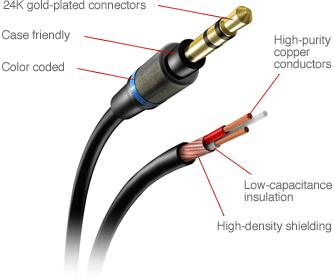iLine IK Multimdia Cables