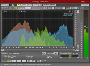 SPAN Plus VST Plugin - Spectrum Analyzer by Voxengo