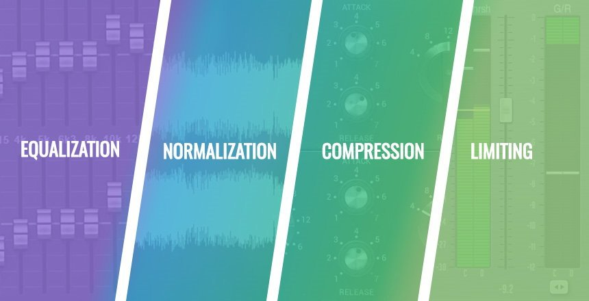Equalization, Normalization, Compression and Limiting