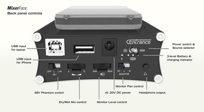 MixerFace Smartphones Audio Interface