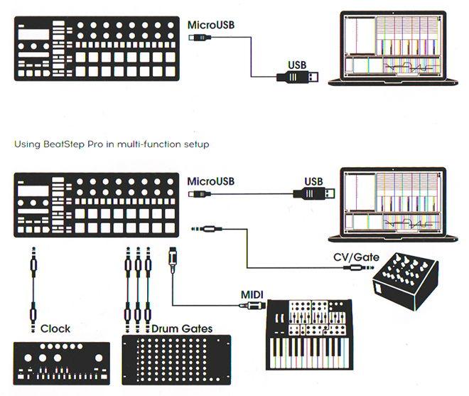 Arturia BeatStep Pro Setups