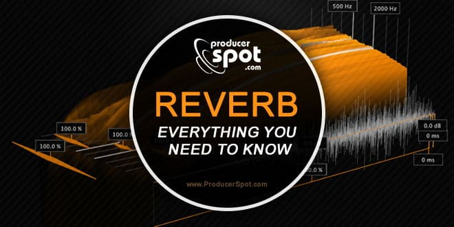 What is Reverb