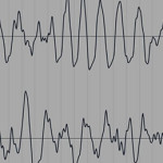 Improved Waveforms