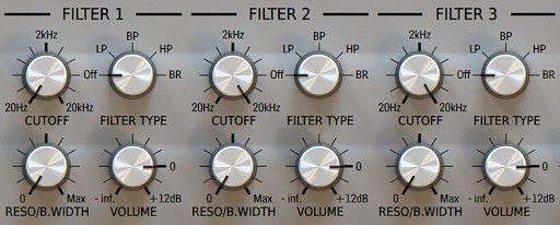 Multi-Mode Filters