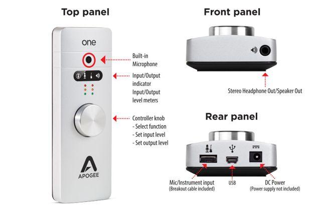 ONE - USB MAC Audio Interface
