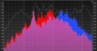 SpectrumAnalyzer VST Plugin