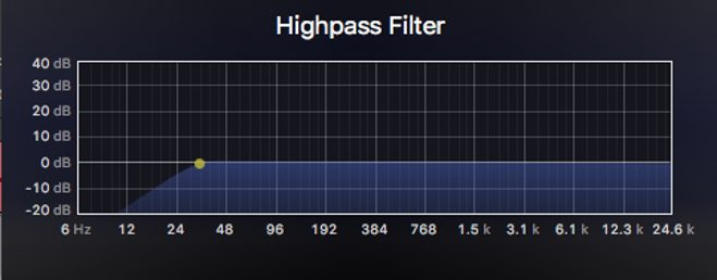High Pass Filter Tutorial