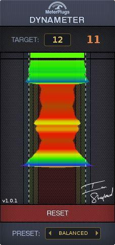 Dynameter Metering Plugin