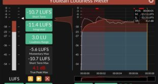 FREE Loudness Meter VST Plugin