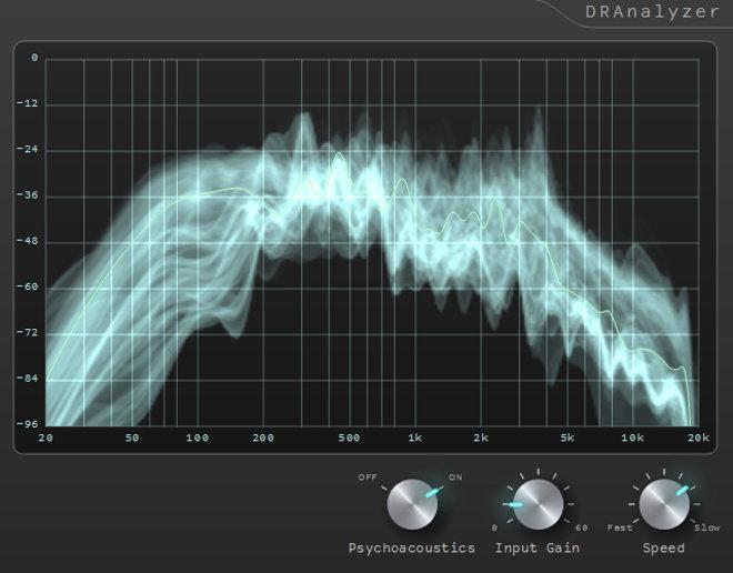 DRAnalyzer Free Analyzer VST Plugin