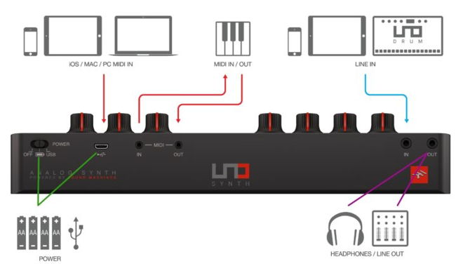 IK Multimedia UNO Synth Connections