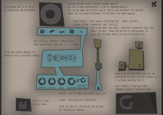 Sonokinetik NOIR Kontakt Instrument Review