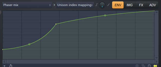 FL Studio Harmor Line Editor